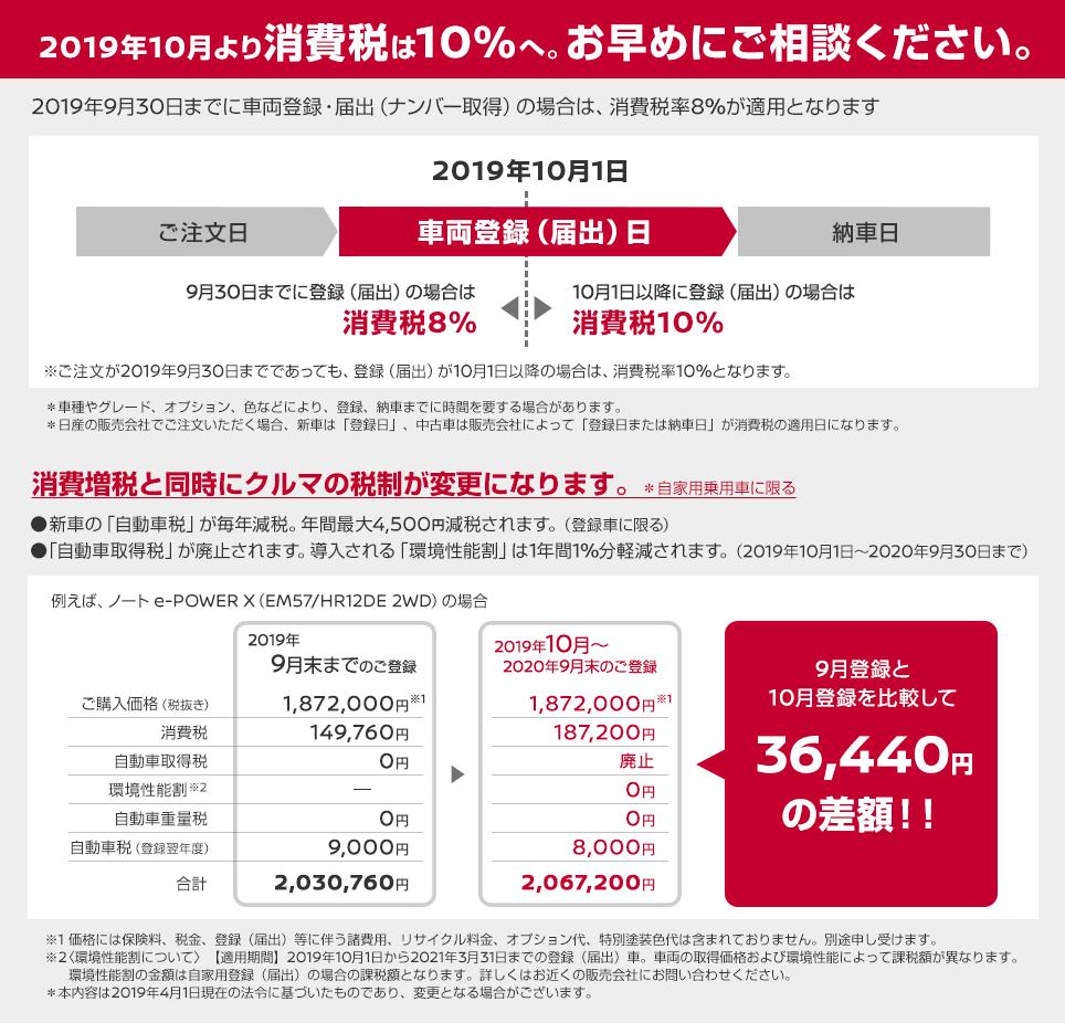 2019年10月より消費税は10%へ。お早めにご相談ください。