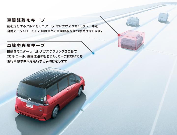 同一車線自動運転技術。プロパイロット