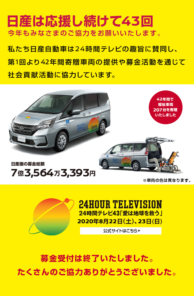 2020 24 時間 テレビ